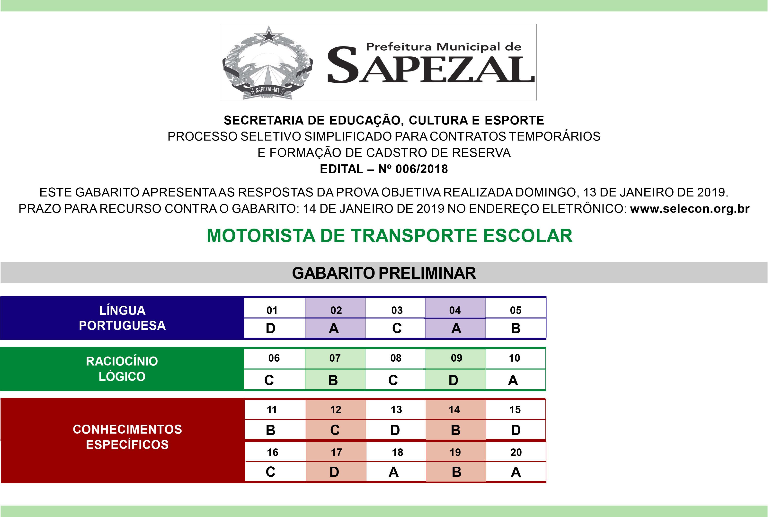 Gabarito_MOTORISTA_SAPEZAL