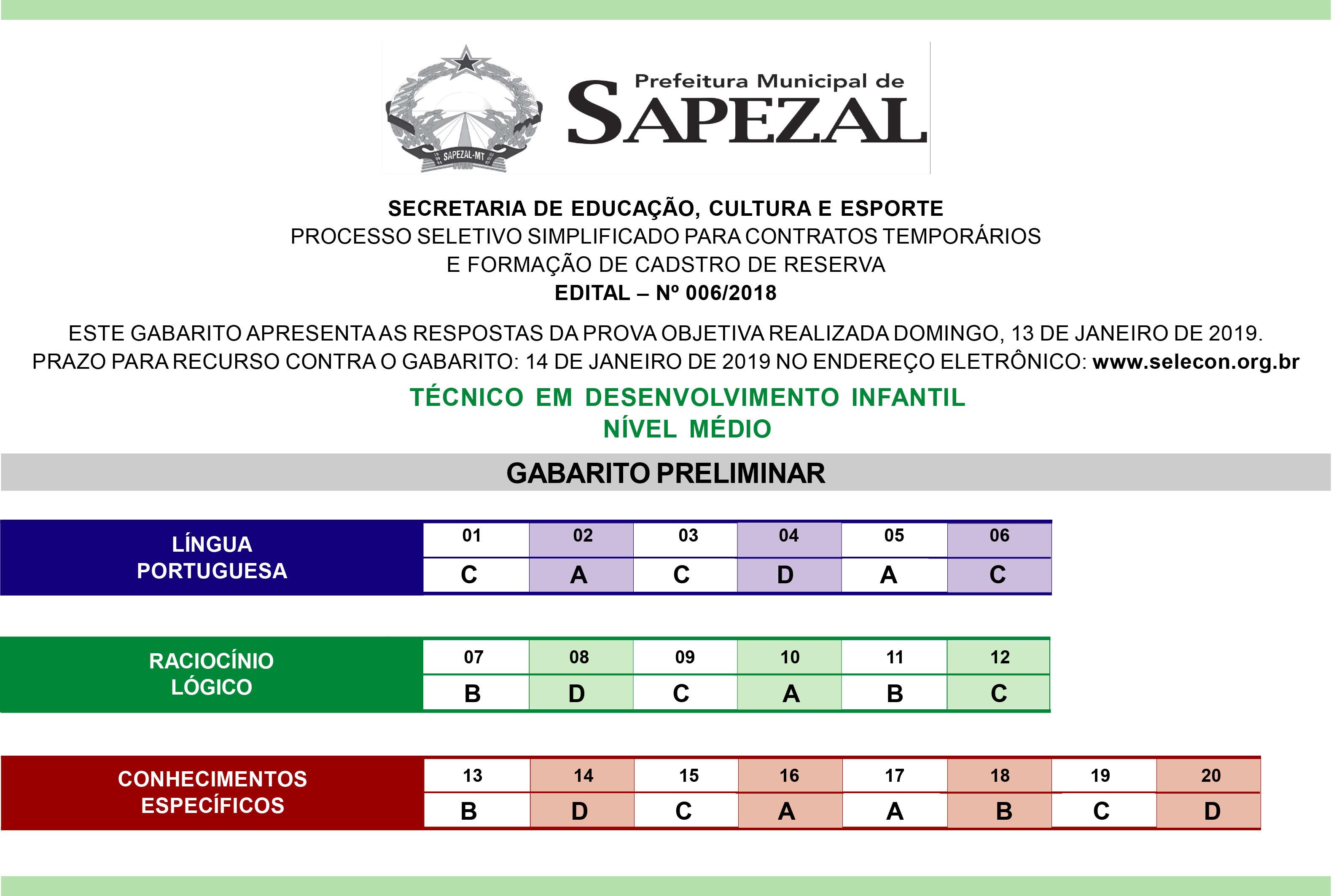 Gabarito_TEC_DESENV_INFANTIL_SAPEZAL