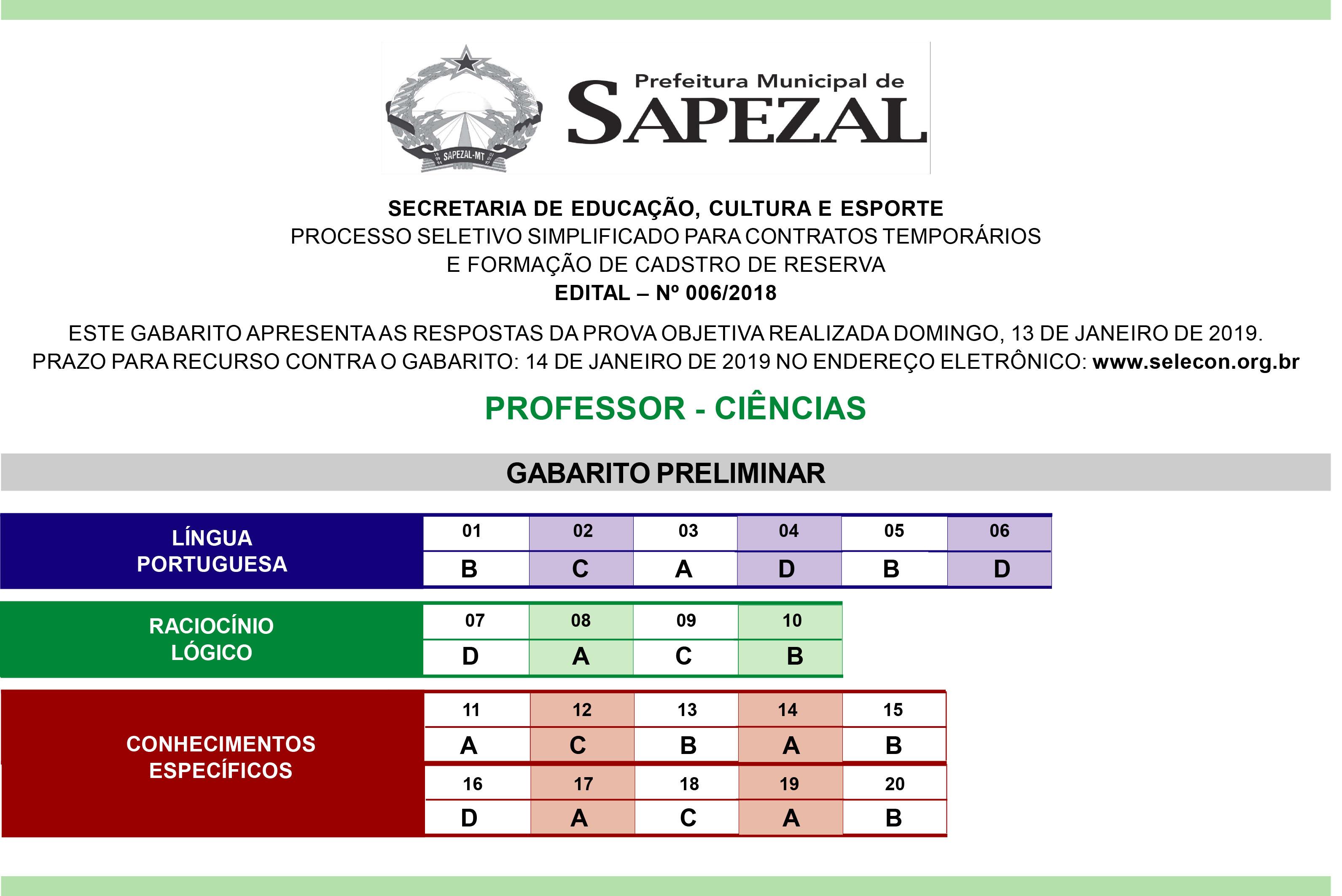 Gabarito_PROFESSOR_CIÊNCIAS_SAPEZAL