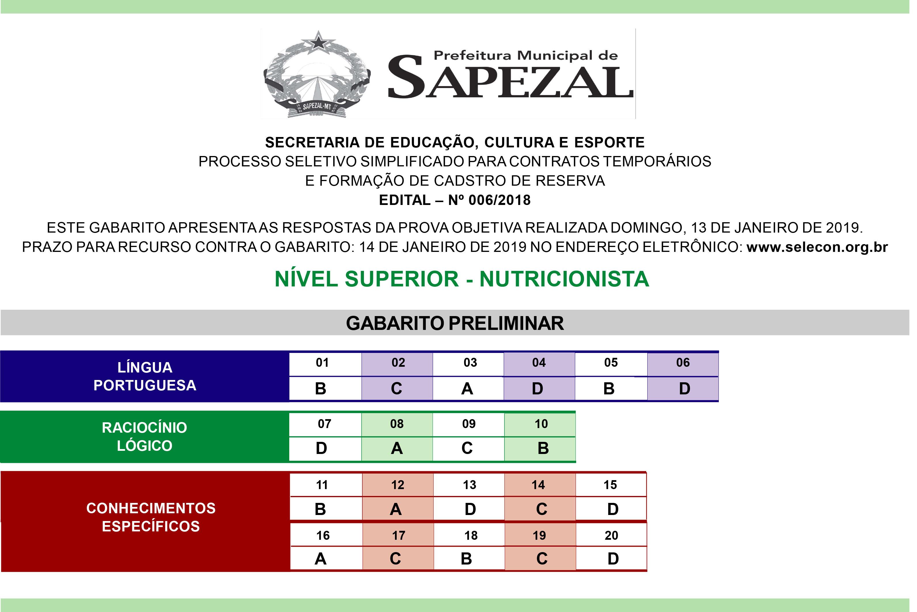 Gabarito_NUTRICIONISTA_SAPEZAL